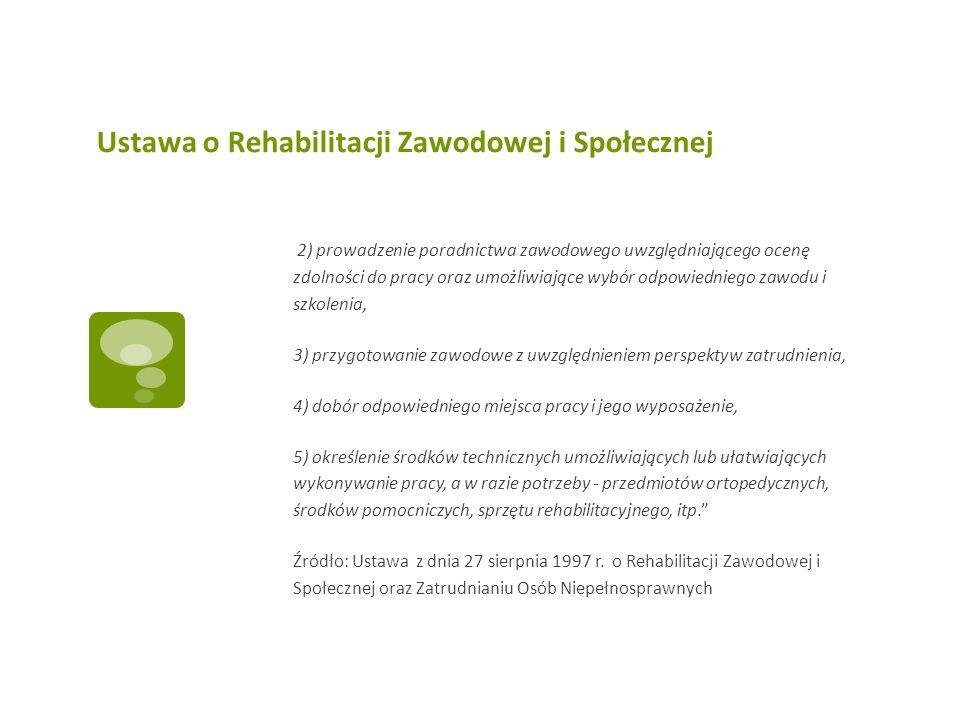 Ustawa o Rehabilitacji Zawodowej i Społecznej 2) prowadzenie poradnictwa zawodowego uwzględniającego ocenę zdolności do pracy oraz umożliwiające wybór