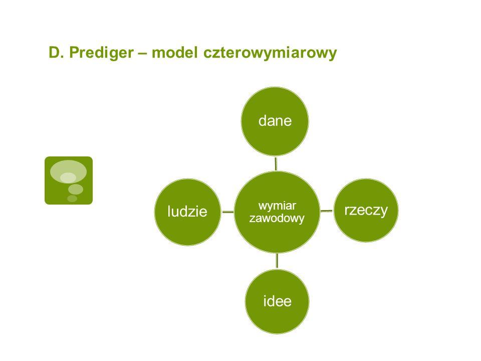 D. Prediger – model czterowymiarowy wymiar zawodowy dane rzeczy idee ludzie