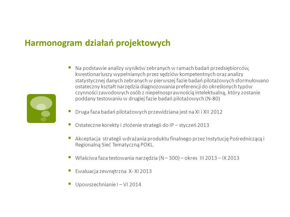 Harmonogram działań projektowych Na podstawie analizy wyników zebranych w ramach badań przedsiębiorców, kwestionariuszy wypełnianych przez sędziów kom