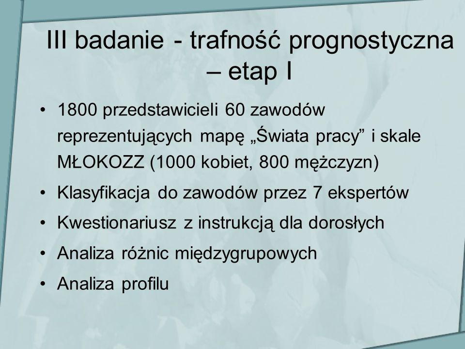 III badanie - trafność prognostyczna – etap I 1800 przedstawicieli 60 zawodów reprezentujących mapę Świata pracy i skale MŁOKOZZ (1000 kobiet, 800 męż