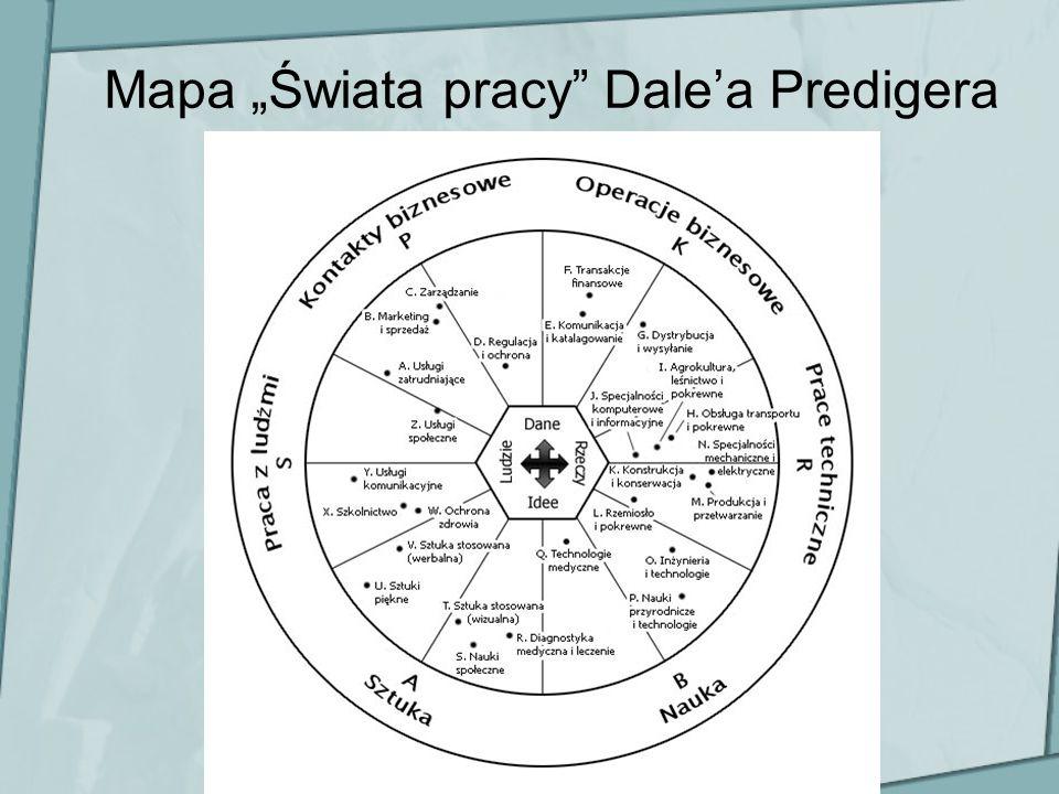 Mapa Świata pracy Dalea Predigera