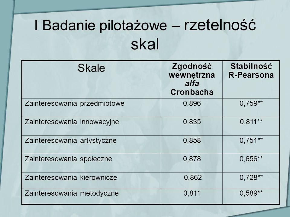 I Badanie pilotażowe – rzetelność skal Skale Zgodność wewnętrzna alfa Cronbacha Stabilność R-Pearsona Zainteresowania przedmiotowe0,8960,759** Zainter