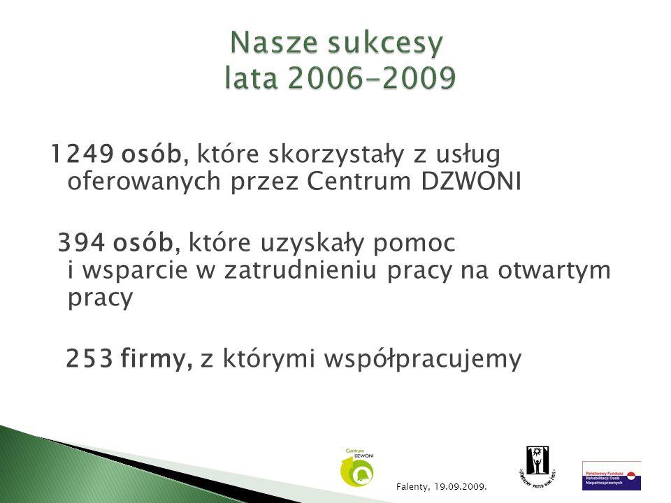 1249 osób, które skorzystały z usług oferowanych przez Centrum DZWONI 394 osób, które uzyskały pomoc i wsparcie w zatrudnieniu pracy na otwartym pracy