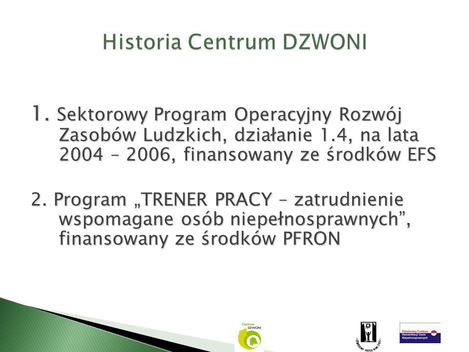 1. Sektorowy Program Operacyjny Rozwój Zasobów Ludzkich, działanie 1.4, na lata 2004 – 2006, finansowany ze środków EFS 2. Program TRENER PRACY – zatr