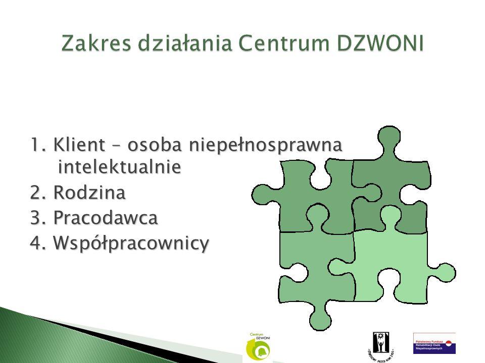 1249 osób, które skorzystały z usług oferowanych przez Centrum DZWONI 394 osób, które uzyskały pomoc i wsparcie w zatrudnieniu pracy na otwartym pracy 253 firmy, z którymi współpracujemy Falenty, 19.09.2009.