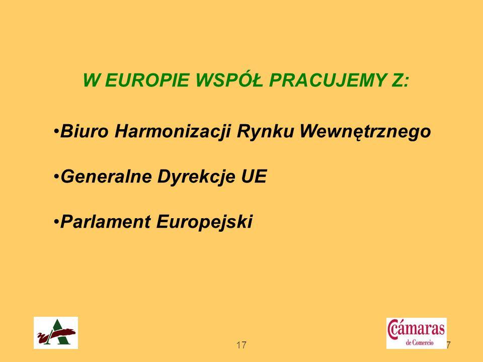 17 W EUROPIE WSPÓŁ PRACUJEMY Z: Biuro Harmonizacji Rynku Wewnętrznego Generalne Dyrekcje UE Parlament Europejski
