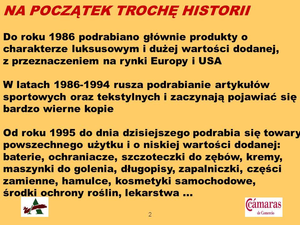 22 NA POCZĄTEK TROCHĘ HISTORII Do roku 1986 podrabiano głównie produkty o charakterze luksusowym i dużej wartości dodanej, z przeznaczeniem na rynki E