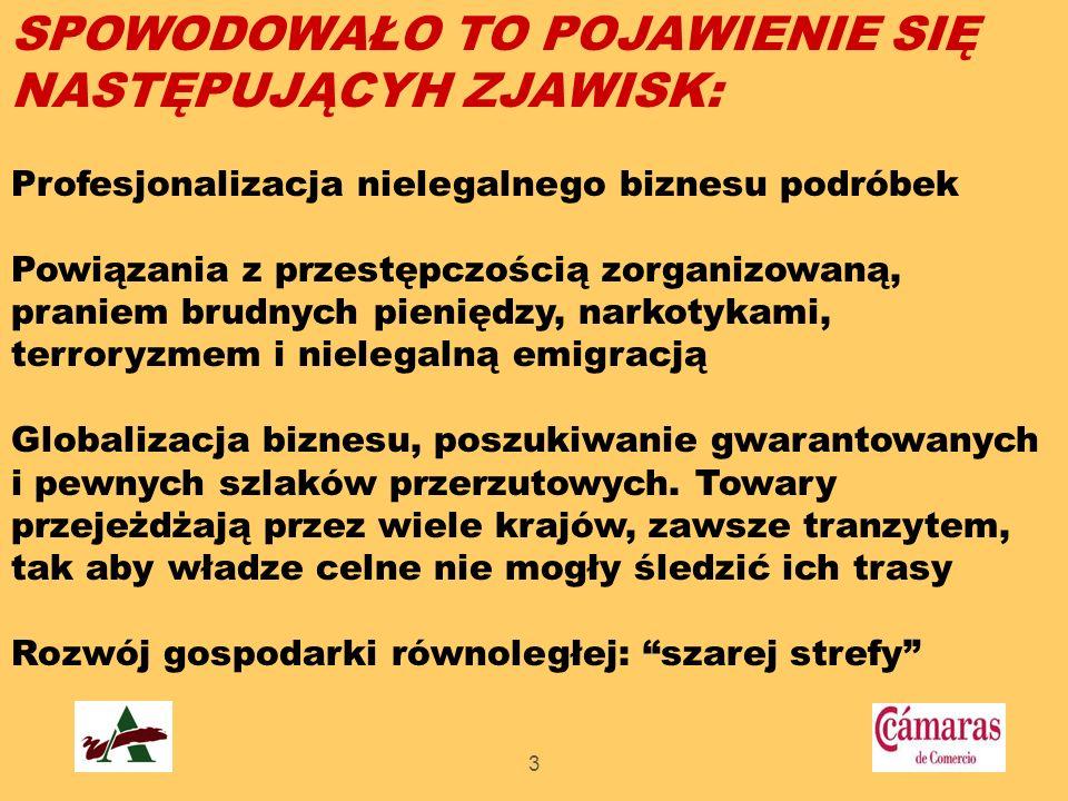 14 Schemat Organizacyjny DyrekcjaGeneralna Zarząd Prezes WalneZgromadzenie Grupa ds.