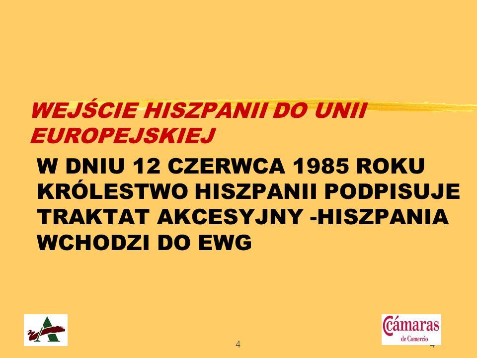 44 WEJŚCIE HISZPANII DO UNII EUROPEJSKIEJ W DNIU 12 CZERWCA 1985 ROKU KRÓLESTWO HISZPANII PODPISUJE TRAKTAT AKCESYJNY -HISZPANIA WCHODZI DO EWG