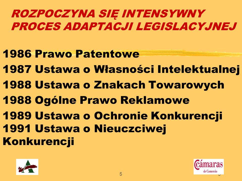16 Rada Główna Władzy Sądowej (CGPJ) Generalna Prokuratura Państwowa Hiszpańskie Biuro ds.