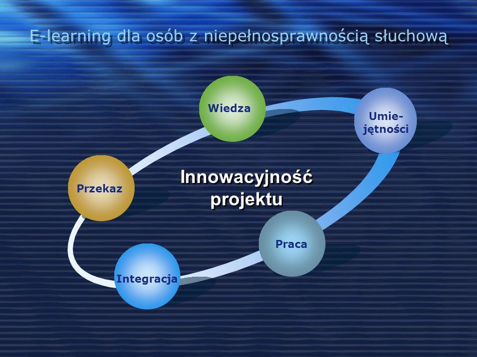 E-learning dla osób z niepełnosprawnością słuchową Przekaz Wiedza Umie- jętności Praca Integracja Innowacyjność projektu