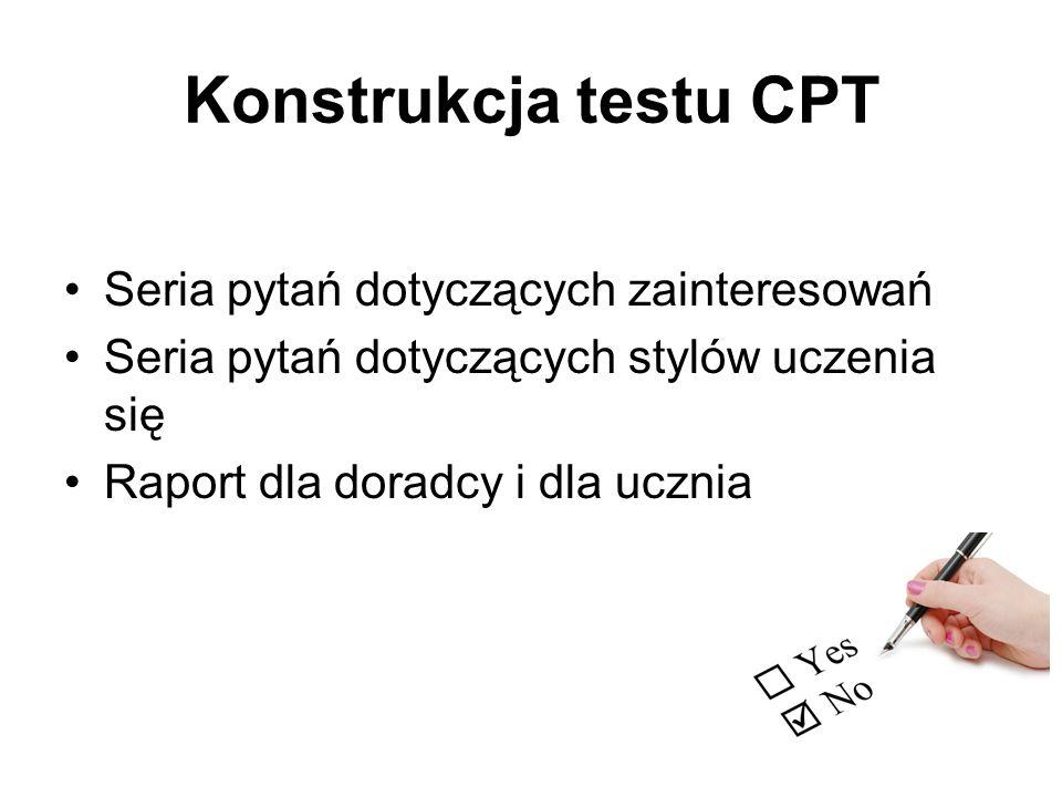 Konstrukcja testu CPT Seria pytań dotyczących zainteresowań Seria pytań dotyczących stylów uczenia się Raport dla doradcy i dla ucznia