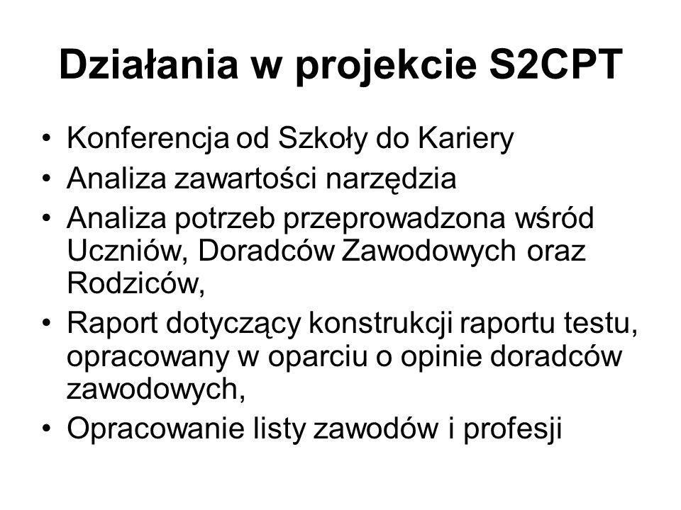Działania w projekcie S2CPT Konferencja od Szkoły do Kariery Analiza zawartości narzędzia Analiza potrzeb przeprowadzona wśród Uczniów, Doradców Zawod
