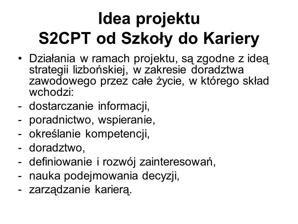 Idea projektu S2CPT od Szkoły do Kariery Działania w ramach projektu, są zgodne z ideą strategii lizbońskiej, w zakresie doradztwa zawodowego przez ca