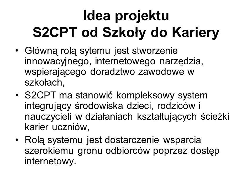 Idea projektu S2CPT od Szkoły do Kariery Główną rolą sytemu jest stworzenie innowacyjnego, internetowego narzędzia, wspierającego doradztwo zawodowe w