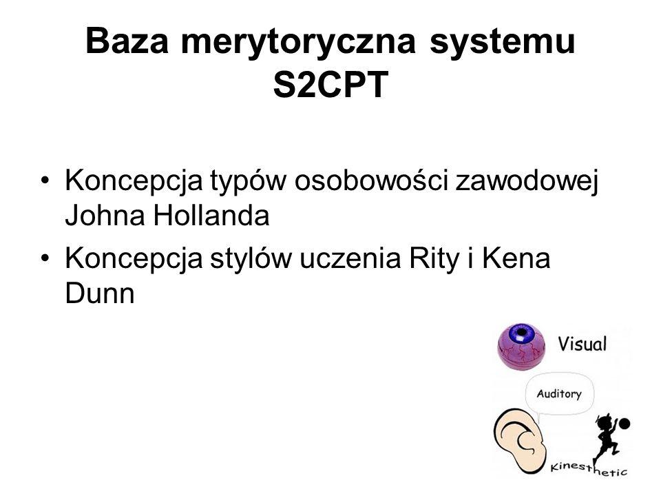 Baza merytoryczna systemu S2CPT Koncepcja typów osobowości zawodowej Johna Hollanda Koncepcja stylów uczenia Rity i Kena Dunn