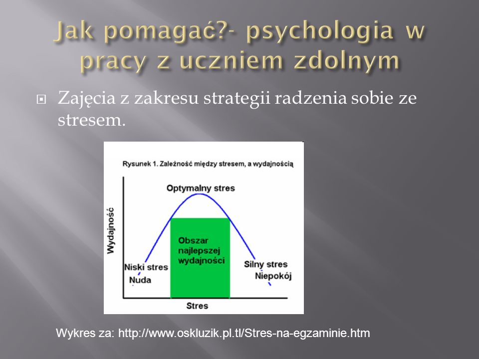 Zajęcia z zakresu strategii radzenia sobie ze stresem. Wykres za: http://www.oskluzik.pl.tl/Stres-na-egzaminie.htm
