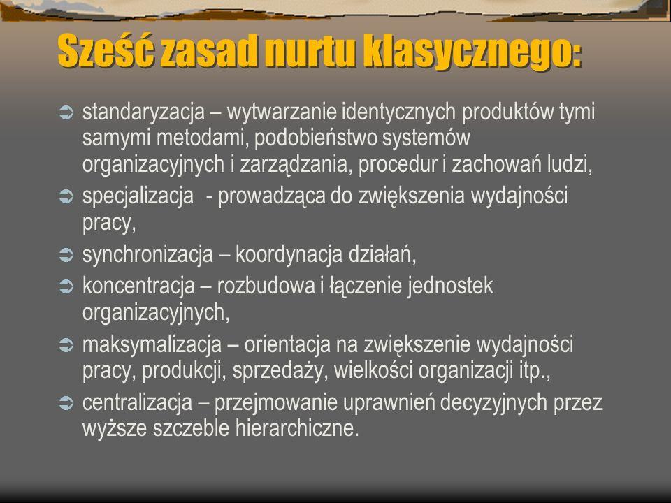 Sześć zasad nurtu klasycznego: standaryzacja – wytwarzanie identycznych produktów tymi samymi metodami, podobieństwo systemów organizacyjnych i zarząd
