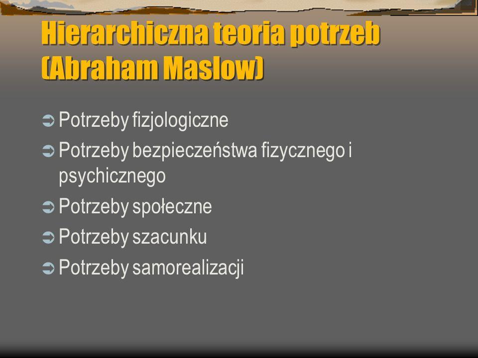 Hierarchiczna teoria potrzeb (Abraham Maslow) Potrzeby fizjologiczne Potrzeby bezpieczeństwa fizycznego i psychicznego Potrzeby społeczne Potrzeby sza