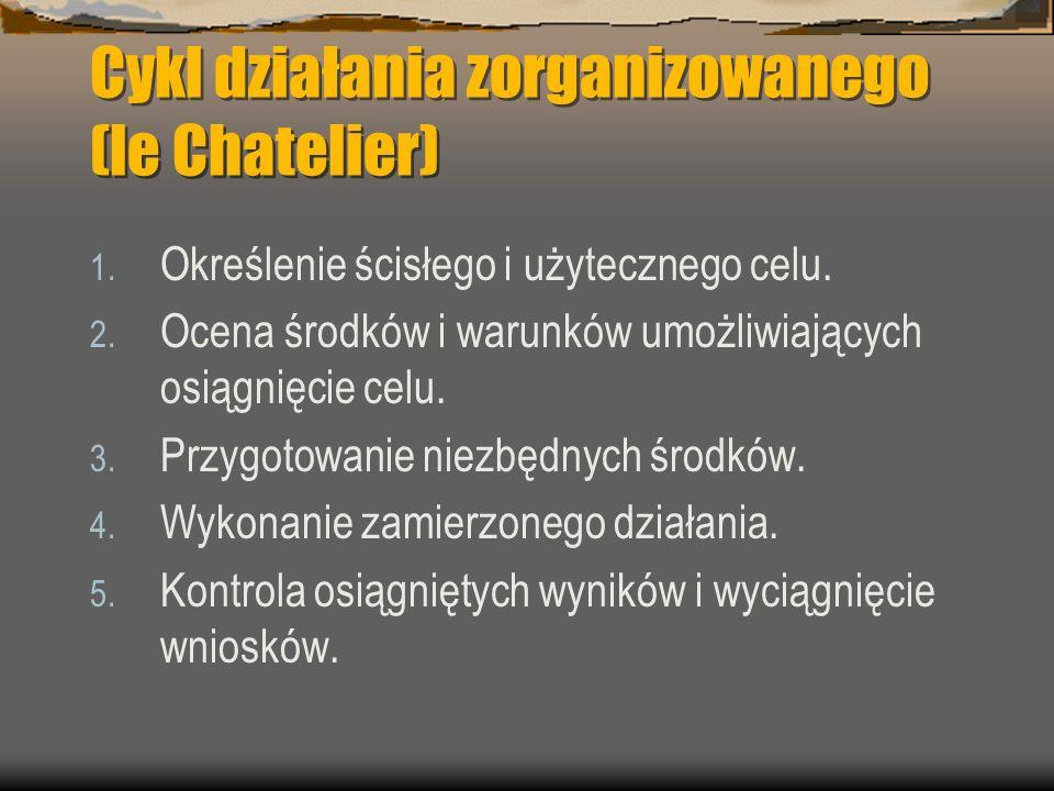 Cykl działania zorganizowanego (le Chatelier) 1. Określenie ścisłego i użytecznego celu. 2. Ocena środków i warunków umożliwiających osiągnięcie celu.