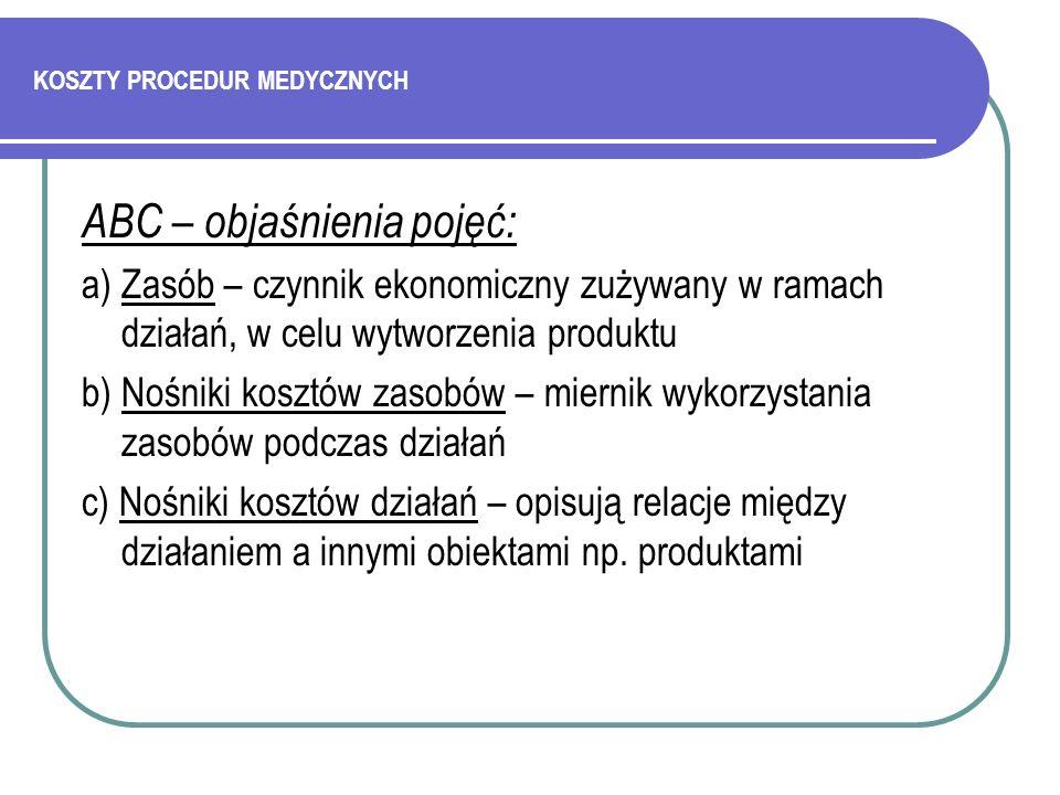 KOSZTY PROCEDUR MEDYCZNYCH ABC – objaśnienia pojęć: a) Zasób – czynnik ekonomiczny zużywany w ramach działań, w celu wytworzenia produktu b) Nośniki k