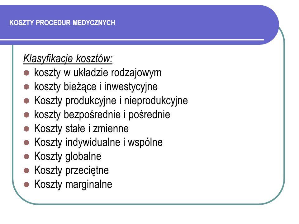 KOSZTY PROCEDUR MEDYCZNYCH Typy opieki Klasyfikacja usług szpitalnych Przyp.chor.