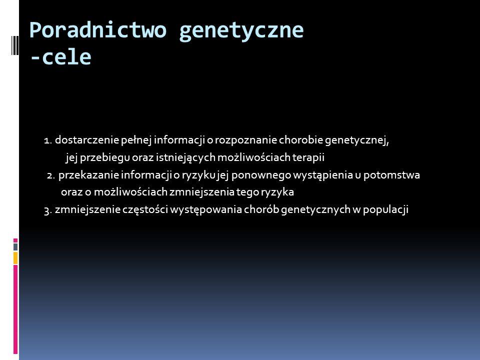 Poradnictwo genetyczne -cele 1. dostarczenie pełnej informacji o rozpoznanie chorobie genetycznej, jej przebiegu oraz istniejących możliwościach terap