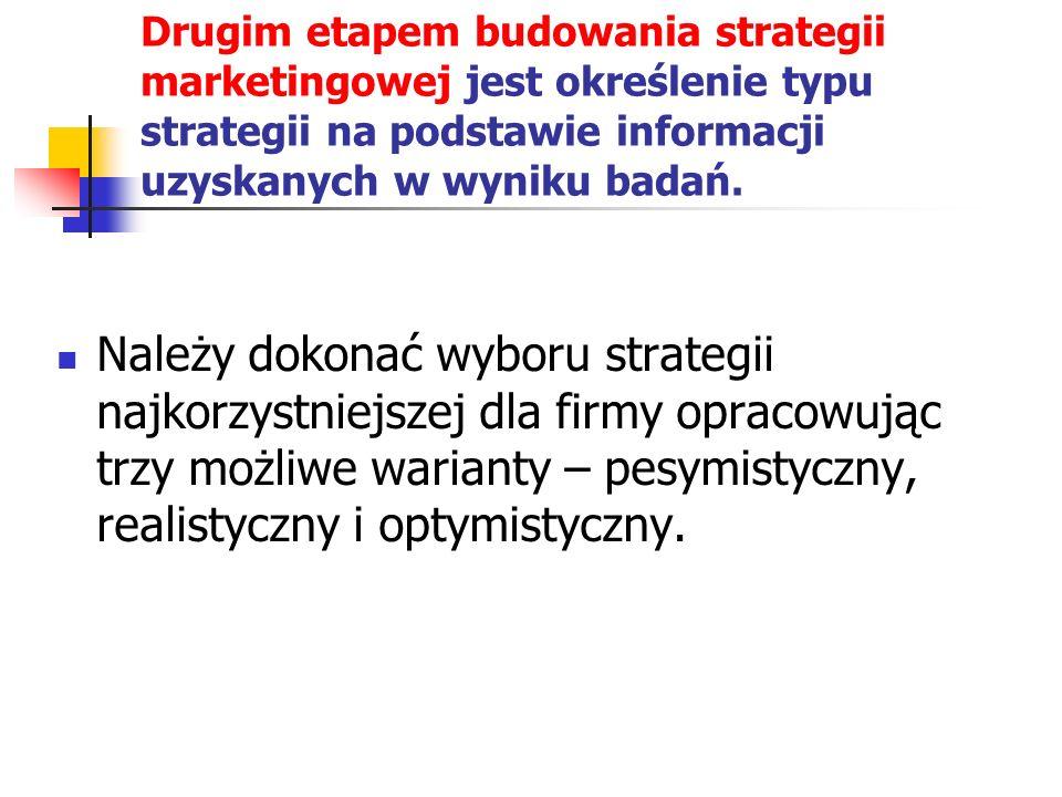 Drugim etapem budowania strategii marketingowej jest określenie typu strategii na podstawie informacji uzyskanych w wyniku badań. Należy dokonać wybor