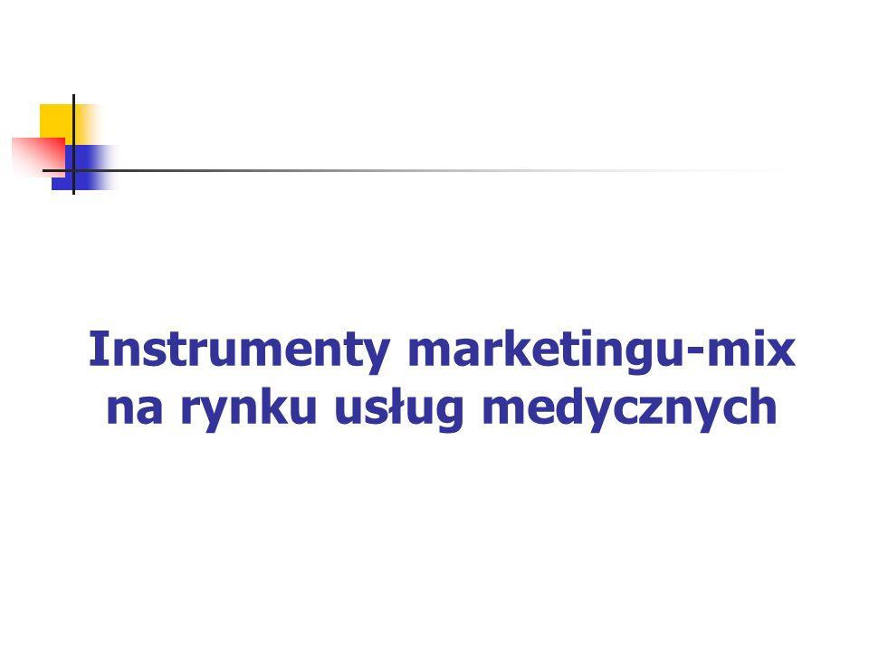Instrumenty marketingu-mix na rynku usług medycznych