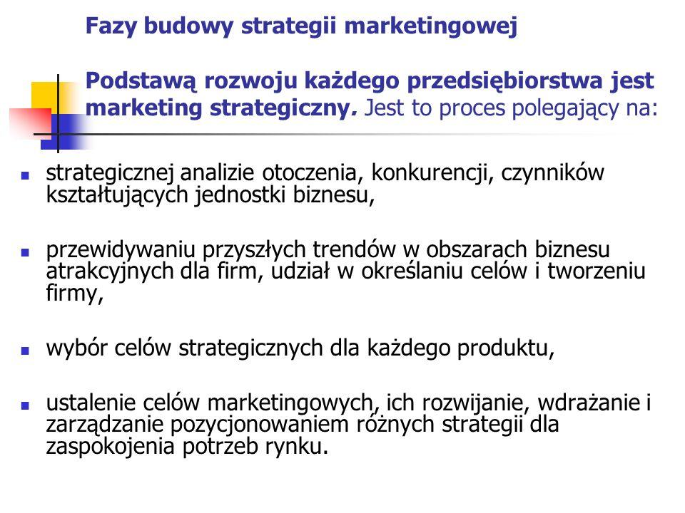 Fazy budowy strategii marketingowej Podstawą rozwoju każdego przedsiębiorstwa jest marketing strategiczny. Jest to proces polegający na: strategicznej