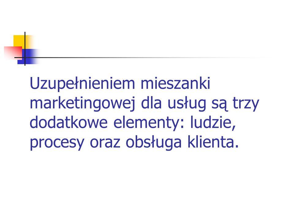 Uzupełnieniem mieszanki marketingowej dla usług są trzy dodatkowe elementy: ludzie, procesy oraz obsługa klienta.