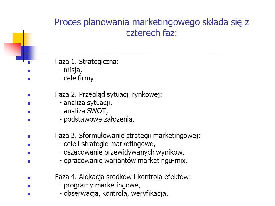 Proces planowania marketingowego składa się z czterech faz: Faza 1. Strategiczna: - misja, - cele firmy. Faza 2. Przegląd sytuacji rynkowej: - analiza