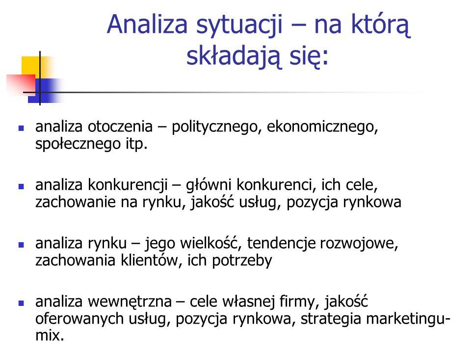 Analiza sytuacji – na którą składają się: analiza otoczenia – politycznego, ekonomicznego, społecznego itp. analiza konkurencji – główni konkurenci, i