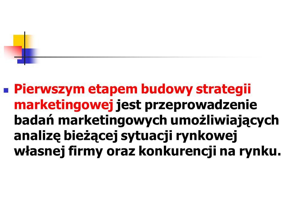 Pierwszym etapem budowy strategii marketingowej jest przeprowadzenie badań marketingowych umożliwiających analizę bieżącej sytuacji rynkowej własnej f