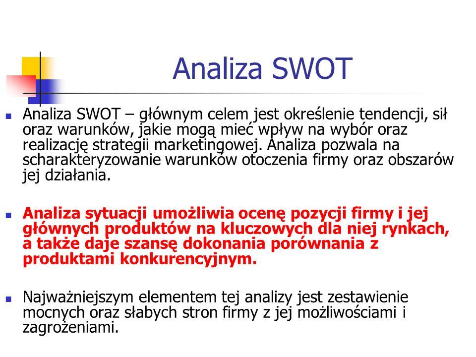 Analiza SWOT Analiza SWOT – głównym celem jest określenie tendencji, sił oraz warunków, jakie mogą mieć wpływ na wybór oraz realizację strategii marke