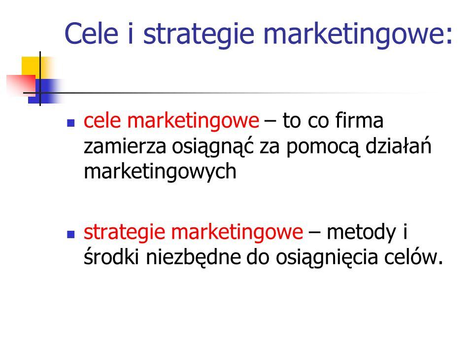 Cele i strategie marketingowe: cele marketingowe – to co firma zamierza osiągnąć za pomocą działań marketingowych strategie marketingowe – metody i śr