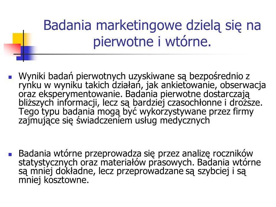 Badania marketingowe dzielą się na pierwotne i wtórne. Wyniki badań pierwotnych uzyskiwane są bezpośrednio z rynku w wyniku takich działań, jak ankiet