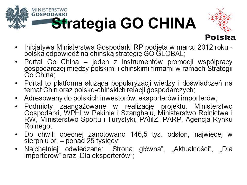 Strategia GO CHINA Inicjatywa Ministerstwa Gospodarki RP podjęta w marcu 2012 roku - polska odpowiedź na chińską strategię GO GLOBAL; Portal Go China