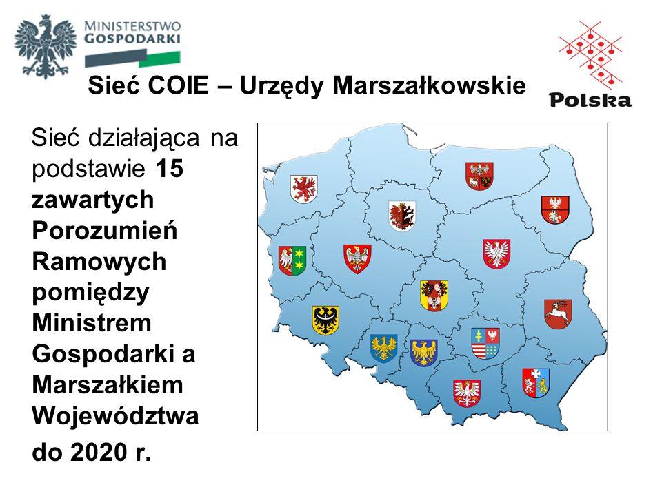 Sieć działająca na podstawie 15 zawartych Porozumień Ramowych pomiędzy Ministrem Gospodarki a Marszałkiem Województwa do 2020 r. Sieć COIE – Urzędy Ma