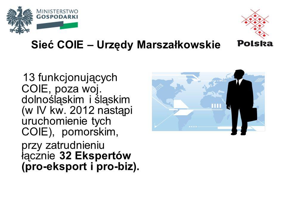 13 funkcjonujących COIE, poza woj. dolnośląskim i śląskim (w IV kw. 2012 nastąpi uruchomienie tych COIE), pomorskim, przy zatrudnieniu łącznie 32 Eksp
