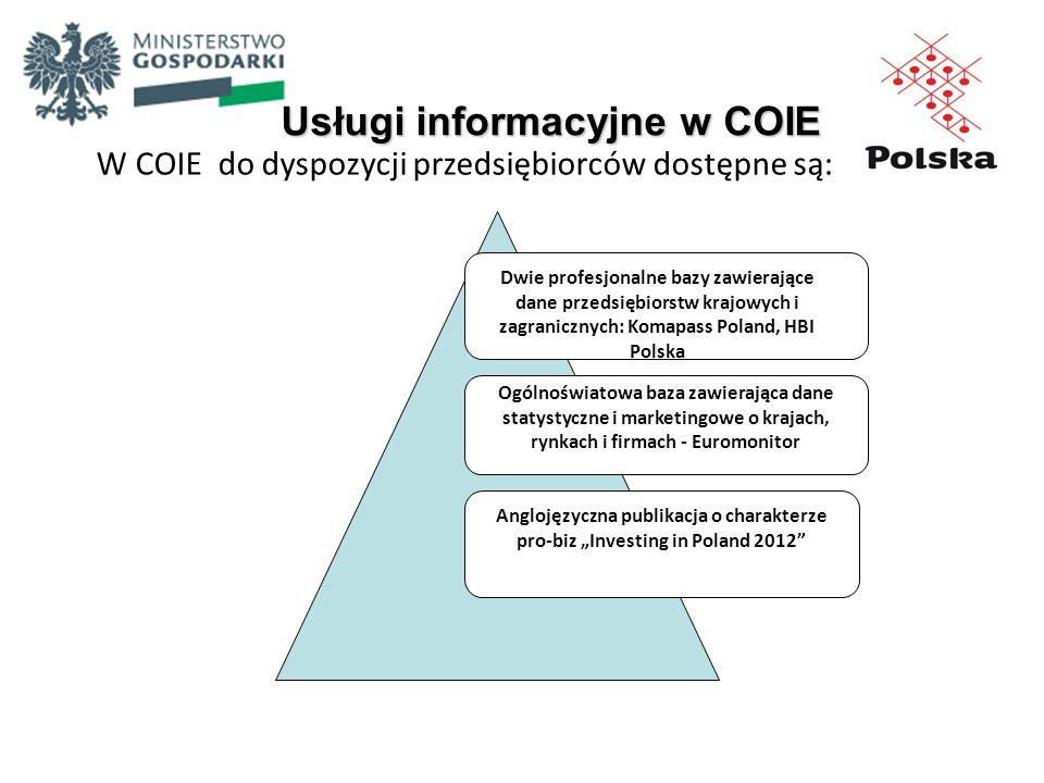 Usługi informacyjne w COIE Dwie profesjonalne bazy zawierające dane przedsiębiorstw krajowych i zagranicznych: Komapass Poland, HBI Polska Ogólnoświat
