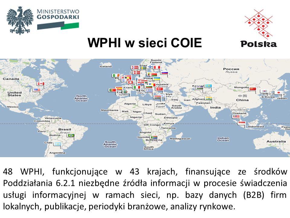 WPHI w sieci COIE 48 WPHI, funkcjonujące w 43 krajach, finansujące ze środków Poddziałania 6.2.1 niezbędne źródła informacji w procesie świadczenia us