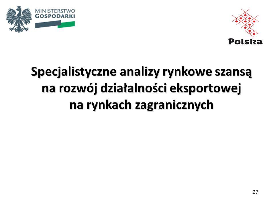 27 Specjalistyczne analizy rynkowe szansą na rozwój działalności eksportowej na rynkach zagranicznych