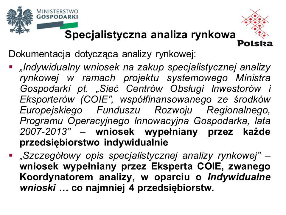 Dokumentacja dotycząca analizy rynkowej: Indywidualny wniosek na zakup specjalistycznej analizy rynkowej w ramach projektu systemowego Ministra Gospod