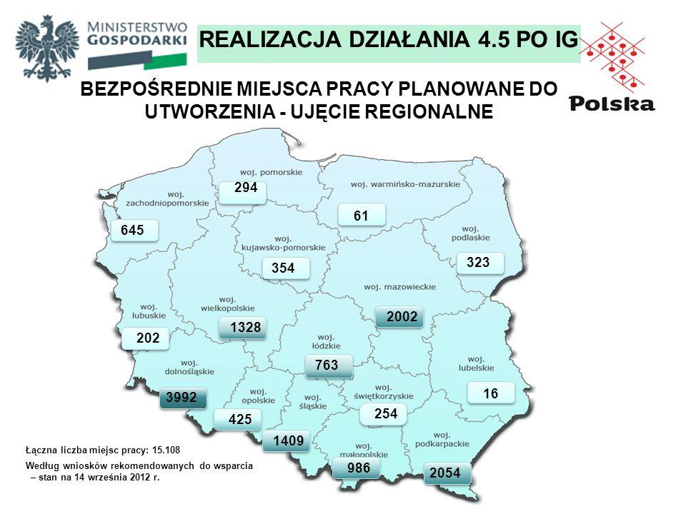 39 Według wniosków rekomendowanych do wsparcia – stan na 14 września 2012 r. Łączna liczba miejsc pracy: 15.108 BEZPOŚREDNIE MIEJSCA PRACY PLANOWANE D