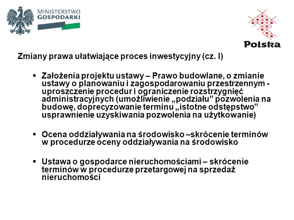Zmiany prawa ułatwiające proces inwestycyjny (cz. I) Założenia projektu ustawy – Prawo budowlane, o zmianie ustawy o planowaniu i zagospodarowaniu prz