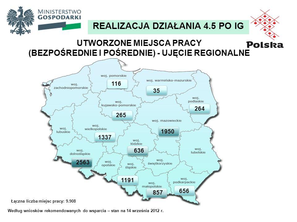 UTWORZONE MIEJSCA PRACY (BEZPOŚREDNIE I POŚREDNIE) - UJĘCIE REGIONALNE 40 Według wniosków rekomendowanych do wsparcia – stan na 14 września 2012 r. RE