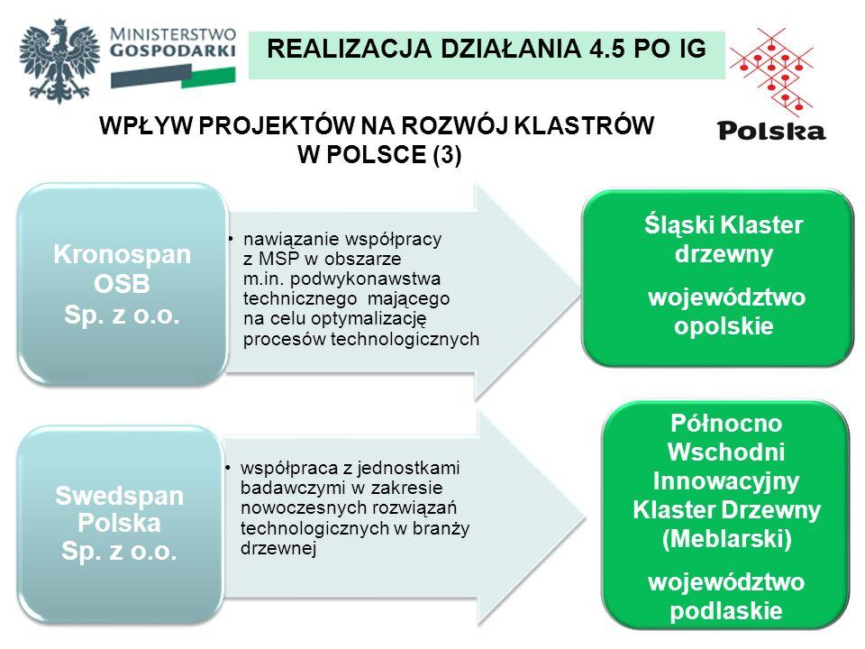 WPŁYW PROJEKTÓW NA ROZWÓJ KLASTRÓW W POLSCE (3) 45 nawiązanie współpracy z MSP w obszarze m.in. podwykonawstwa technicznego mającego na celu optymaliz
