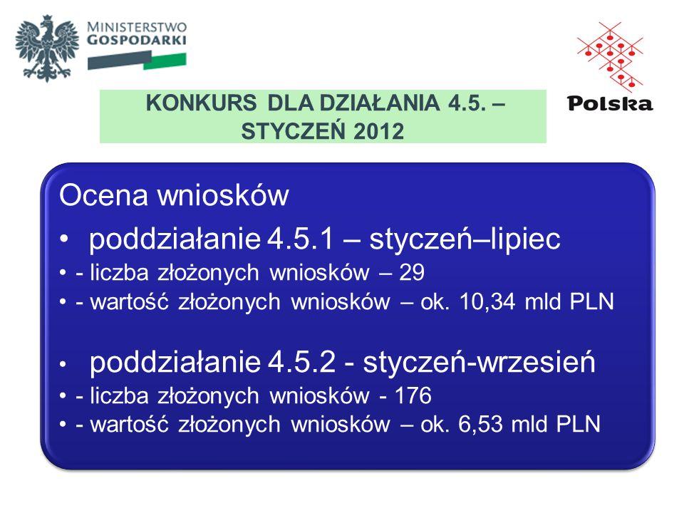 KONKURS DLA DZIAŁANIA 4.5. – STYCZEŃ 2012 Ocena wniosków poddziałanie 4.5.1 – styczeń–lipiec - liczba złożonych wniosków – 29 - wartość złożonych wnio