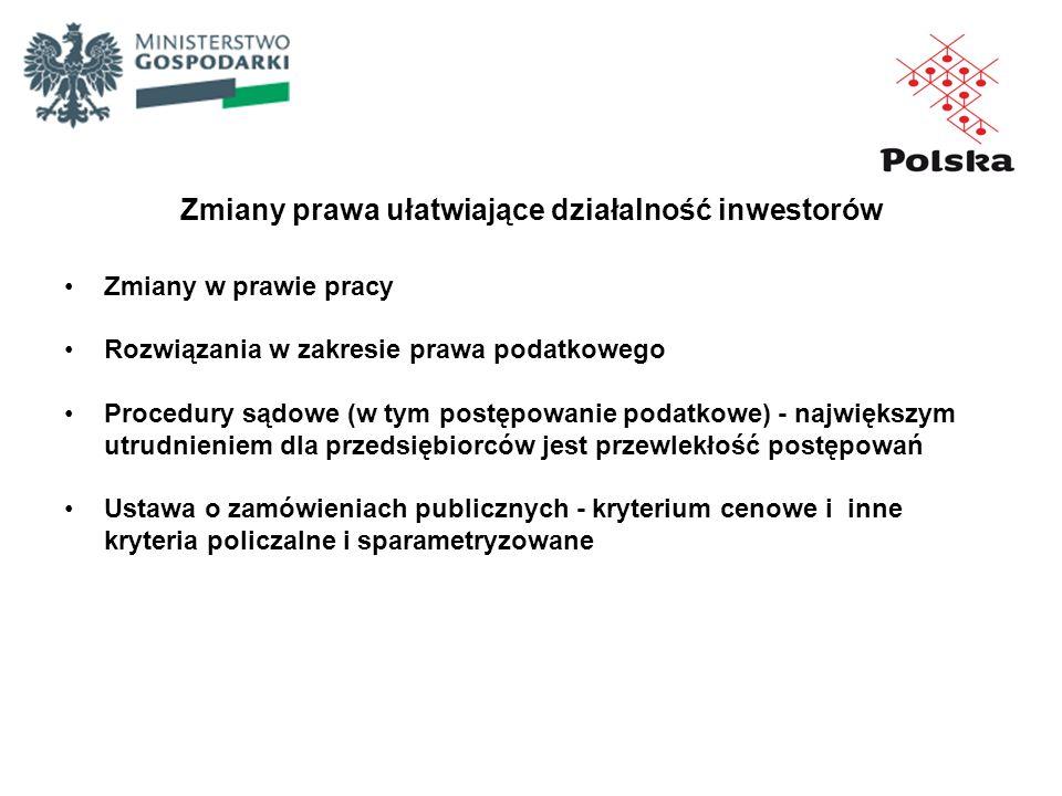 Zmiany prawa ułatwiające działalność inwestorów Zmiany w prawie pracy Rozwiązania w zakresie prawa podatkowego Procedury sądowe (w tym postępowanie po